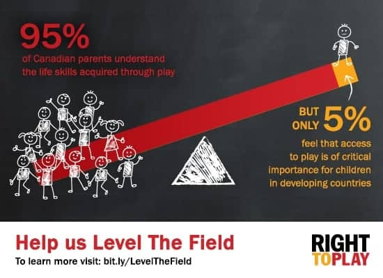 Right to Play Level The Field Parent Survey Canada